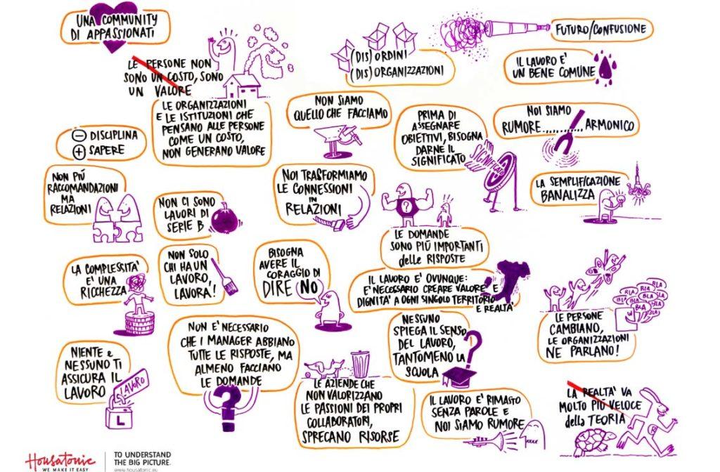 manifesto del lavoro FdR